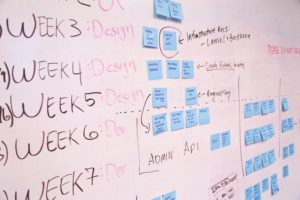 beitrag-agiles-projektmanagement