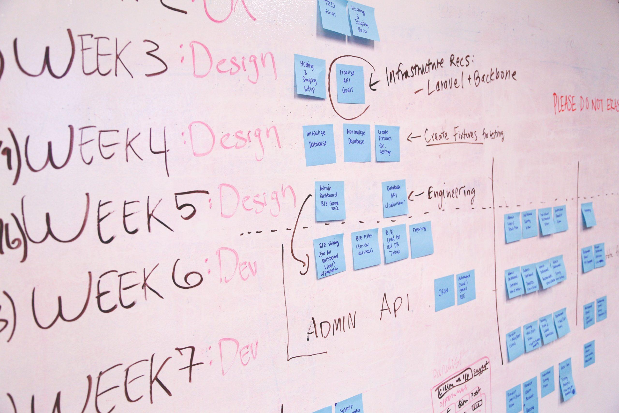 Agiles Projektmanagement: 5 Tipps wie Sie vorausschauend Abweichungen managen und gleichzeitig Kosten sparen können